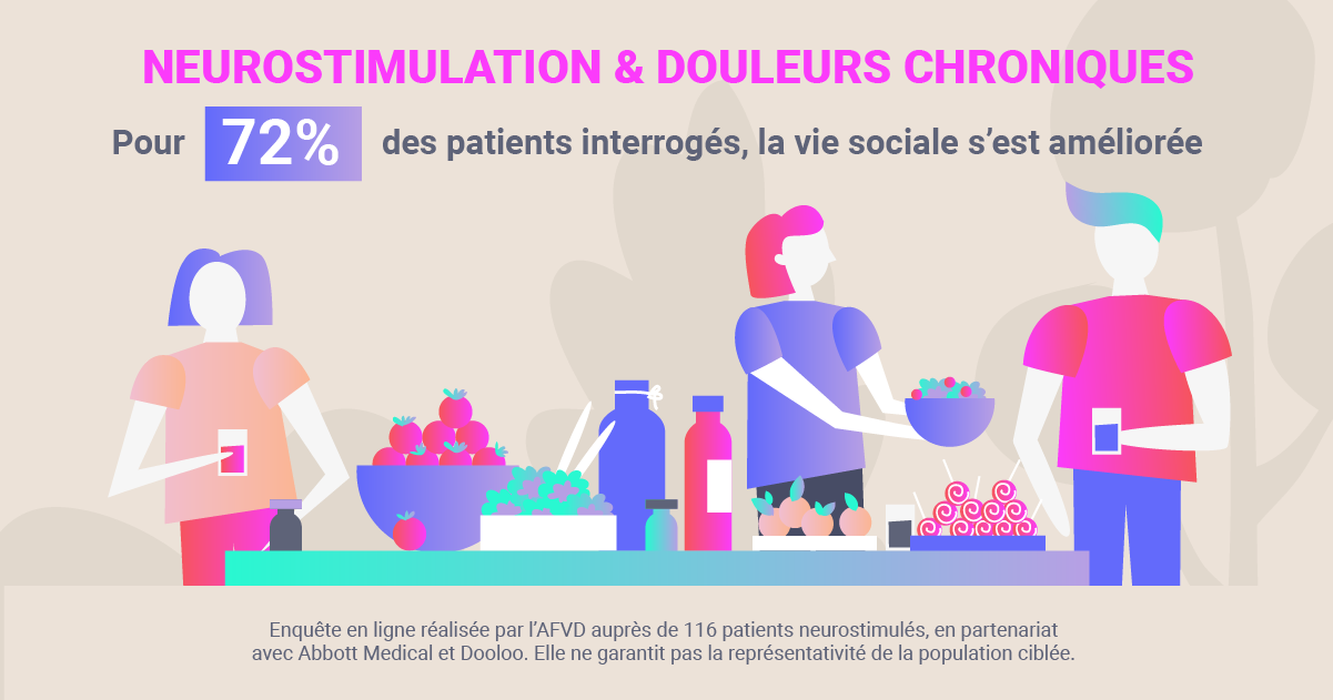 AFVD RS post FB vie sociale